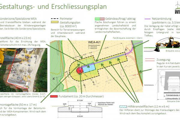 Diapositiv 2